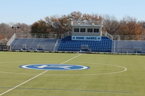 What Offseason? How will Rockhurst's athletes respond to being home for the winter?